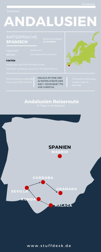 Andalusien Reiseführer